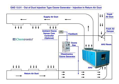 ozone generator diagram generator diagram mifinder co