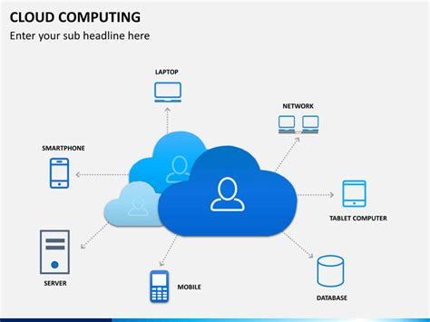 Cloud Computing Powerpoint Template Sketchbubble Cloud Template For Powerpoint