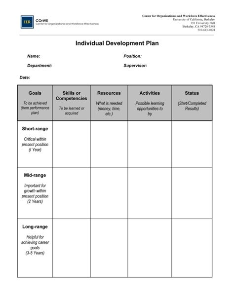 Employee Development Plans Templates Beneficialholdings Info Employee Development Plan Template Word