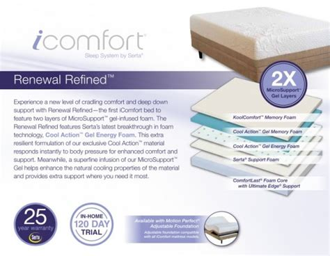 comfort which serta mattress is right for you