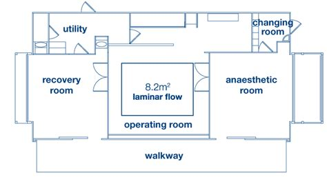 Create A Floor Plan by Mobile Theatre Vanguard Healthcare