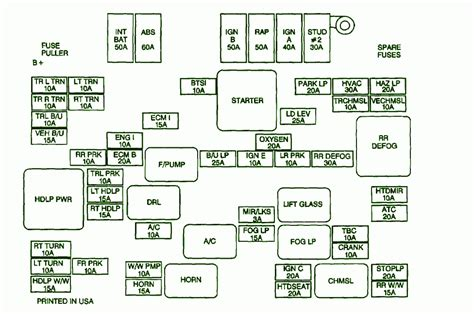 2009 chevy silverado fuse box diagram wiring diagrams