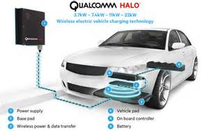 Wireless Charging Of Electric Vehicles Pdf Developing Infrastructure To Charge In Electric