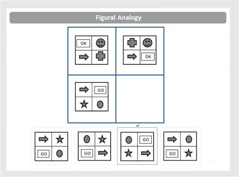 Ctoni 2 Report Template Olsat Figural Reasoning Questions Explained Testprep