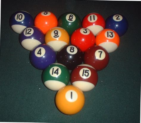 Racking Pool Balls Properly by Easy Pool Tutor View Topic Proper 8 Rack Order