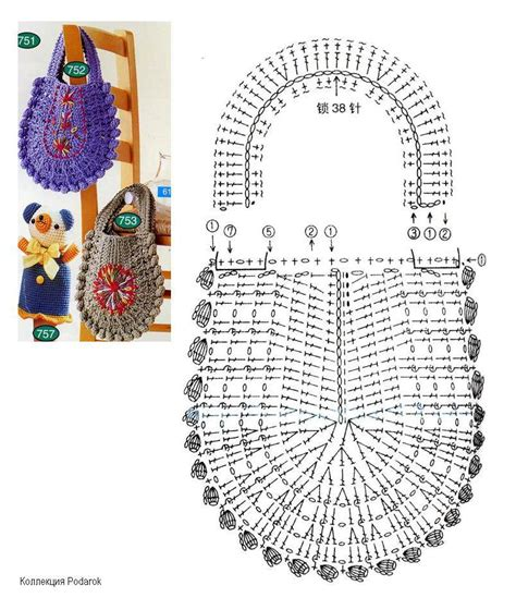 crochet pattern bag diagram oval shaped crochet bag crochet kingdom