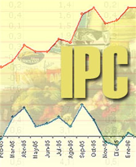 ipc de colombia 2015 datosmacro com ipc colombia inflacioninflacion