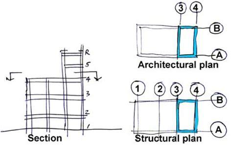 do ground lines go in a floor plan jonathan ochshorn arch 367 667 notes week 3