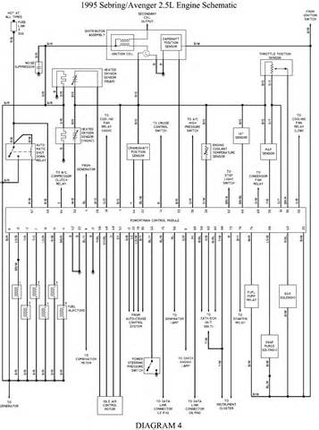 dodge stratus wiring diagram pdf get free image about wiring diagram