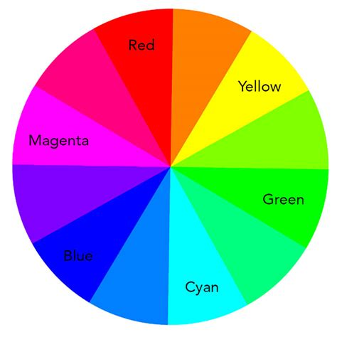 pastel color wheel pastel blue on mauve color wheel pictures to pin on