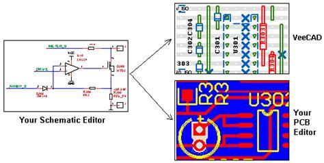 stripboard layout software mac veecad home
