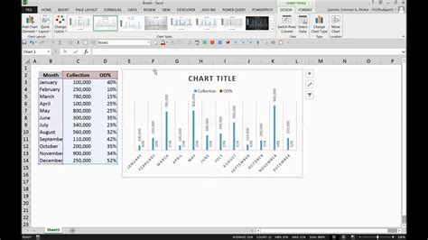 excel 2010 tutorial charts and graphs excel charts and graphs tutorial secondary axis youtube