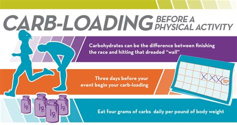 carbohydrates loading carb loading before physical activity baptist health for you