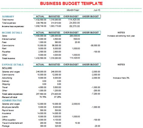 monthly business budget format with charts