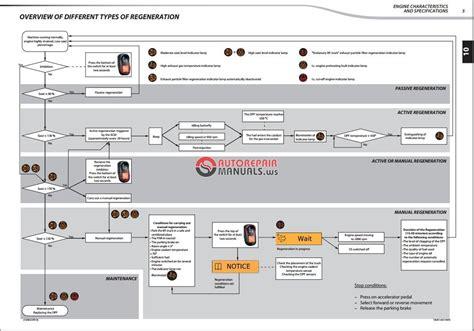 motor repair manual 2009 kia sorento spare parts catalogs 2009 kia sorento engine diagram kia auto parts catalog autos post