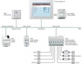 Switch Netral Suzuki Thunder 125 wiring diagram instalasi listrik rumah gallery diagram