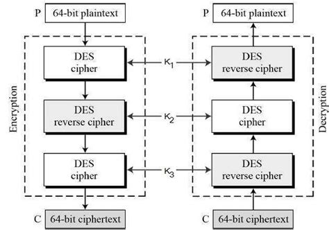 tutorialspoint cryptography cryptography quick guide