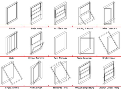 Types Of Windows Designs Window Types In Isometric View Craftsman Home Window Types Window And Craftsman