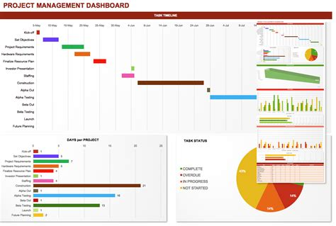 Free Microsoft Office Templates Smartsheet Microsoft Project Dashboard Templates