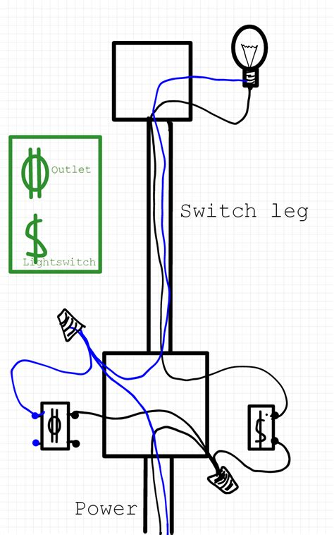 electrical how do i wire a light switch and outlet in
