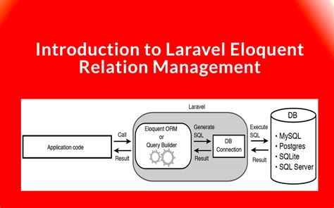 laravel relationships tutorial how to use laravel eloquent relations introduction and usage