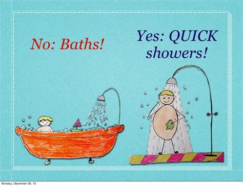 How To Take A Fast Shower by Water Project For Grade 3 Water Cycle Water Waste