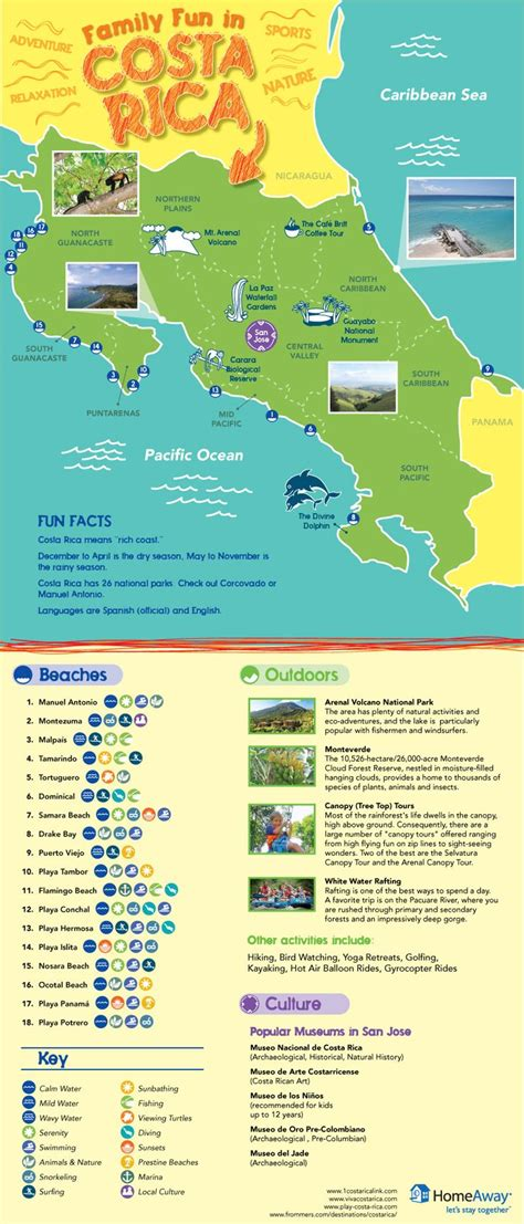 find the best places for family on our costa rica map