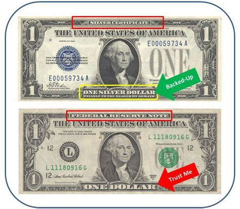 fiat dollar real money fiat currency changeinadvance s