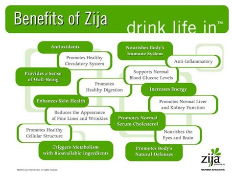 supplement world near me zija moringa products there is no better liquid beverage