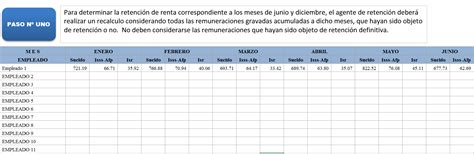 recalculo isr el salvador 2016 crm audit and consulting tax auditorias impuestos