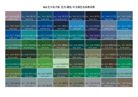 Powder Coating Ral Color Cards Matt Anti corrosion