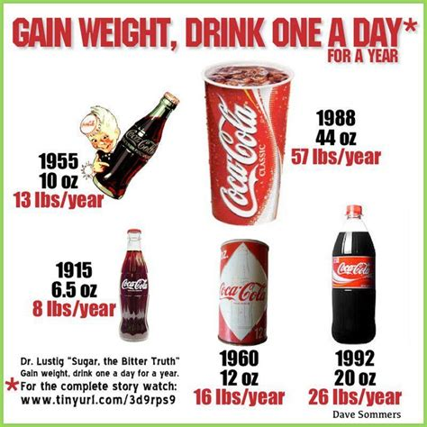 are 0 calorie energy drinks bad for you 17 best images about amazing things to on