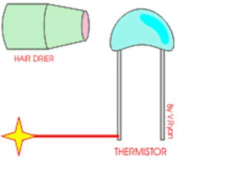 how resistors work animation thermistors