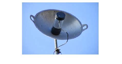 Wajan Ukuran 36 bahan bahan pengetahuan cara membuat antena wajan bolic penguat sinyal modem usb wlan
