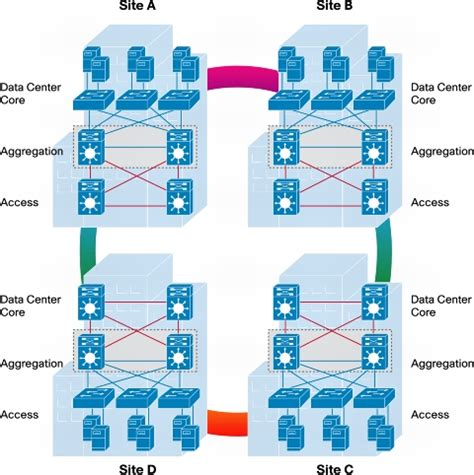 data center visio visio fiber ring diagram wiring library