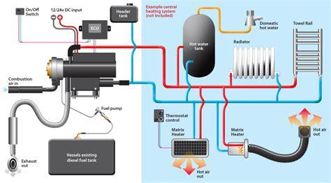 boat hot water heater mikuni mx60 diesel fired water heater marine boat