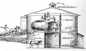 American Barn House Floor Plans Round New England Barn Buildings