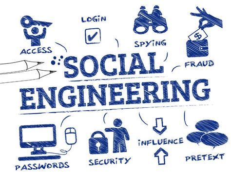 Social Engineering social engineering how are manipulated into