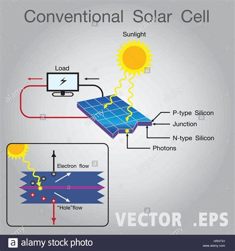 solar cell connection diagram k grayengineeringeducation