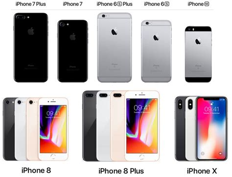 iphone models which iphone is right for you