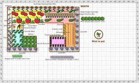 Earth Garden Planner by Garden Plan 2016 Whidden