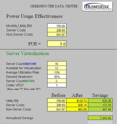electricity consumption cost calculator 28 images