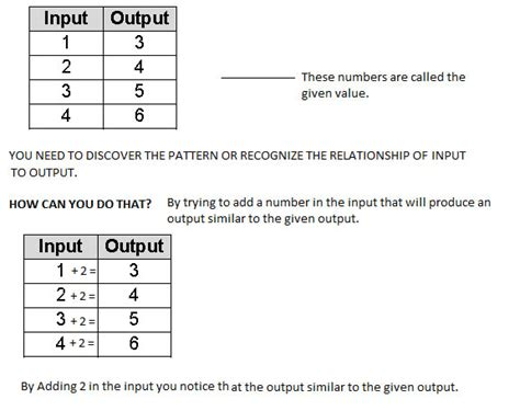 pattern recognition questions with answers pattern recognition