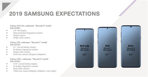 Samsung Galaxy S10 Lite by Samsung Galaxy S10 Lite Nouvelles Images 233 Cran Plat Et Lecteur D Empreintes Sur La Tranche