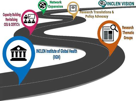 Floor Plan Of by Strategic Roadmap Inclen
