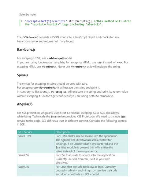 xss tutorial w3schools jquery escape html string phpsourcecode net