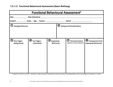what is functional behavior assessment understanding