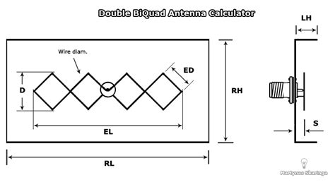 build your own antenna biquad antenna calculator