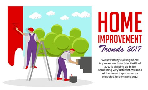 home improvement trends 2017 home improvement trends 2017 infographic