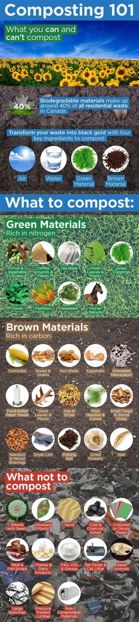 14 best garden composting images on garden